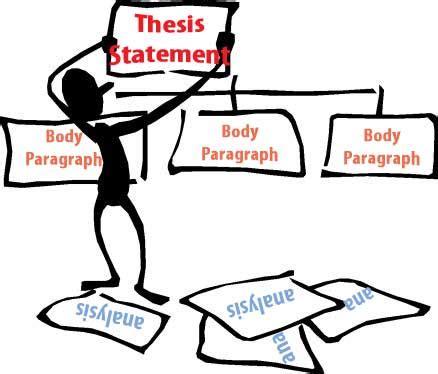 Grading ap english essays